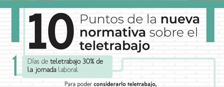 ley teletrabajo –  infografía 10 puntos de la nueva normativa sobre teletrabajo